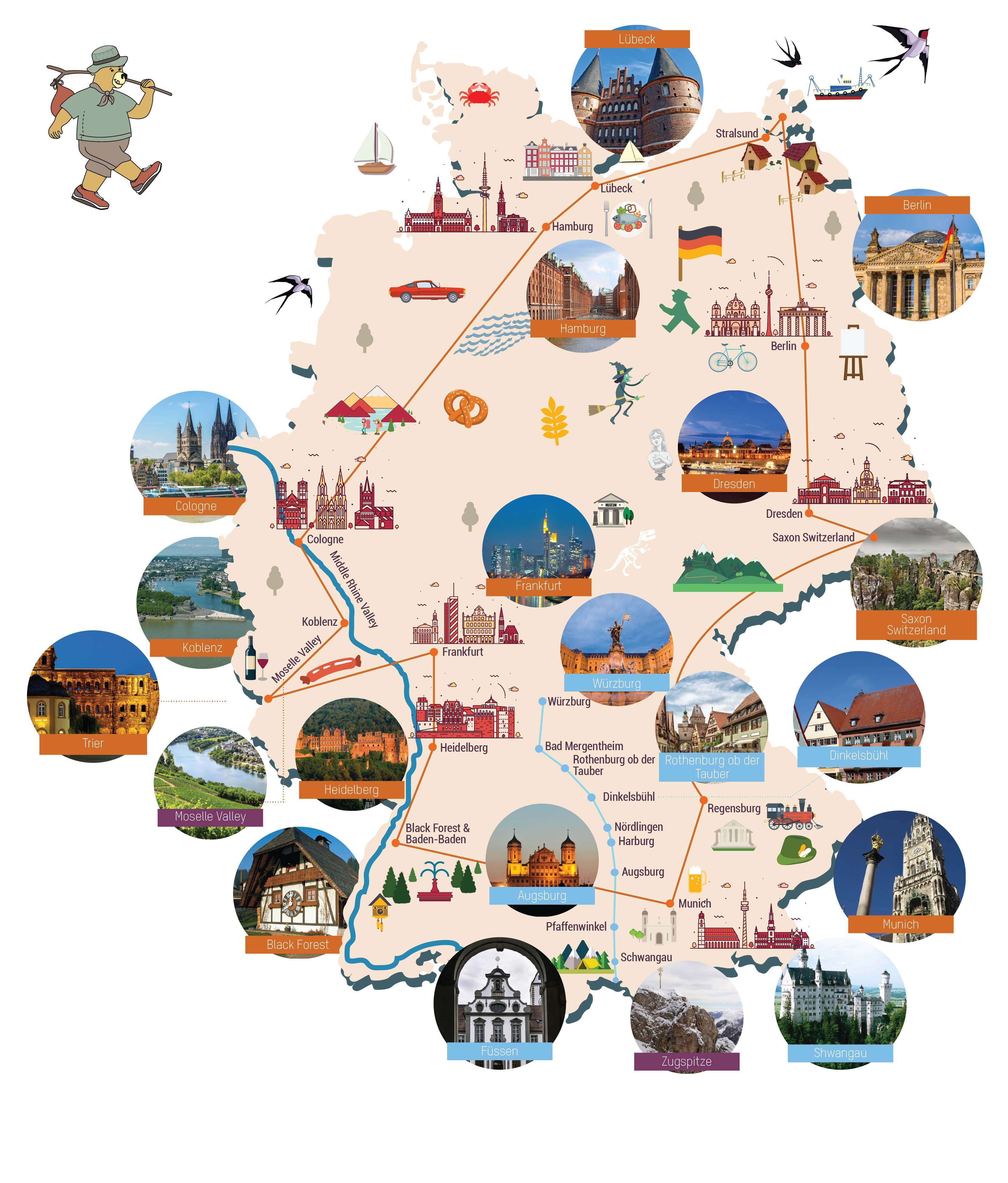 Holiday Routes in Germany